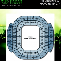 Etihad Stadium (Temporary)