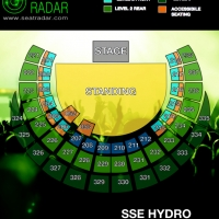 sse-hydro-seated-standing